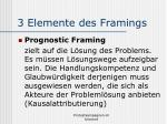 3 elemente des framings27