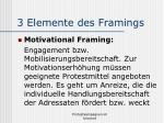 3 elemente des framings28