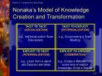 nonaka s model of knowledge creation and transformation