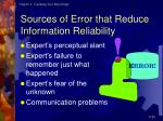 sources of error that reduce information reliability