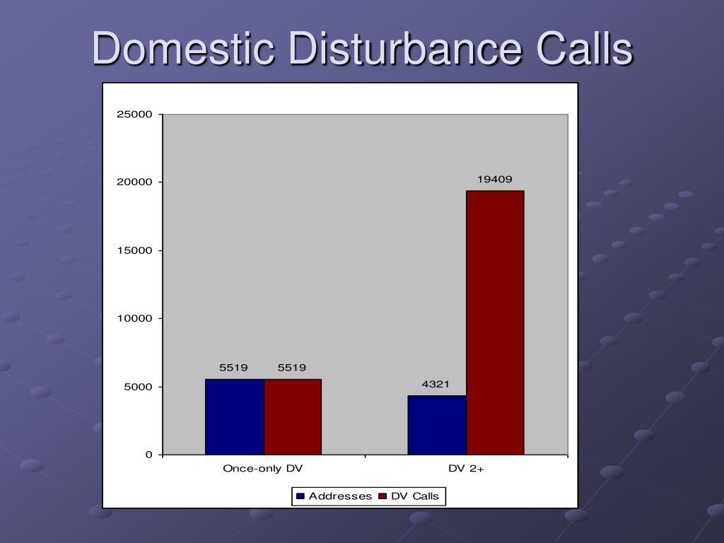 Domestic Disturbance Calls
