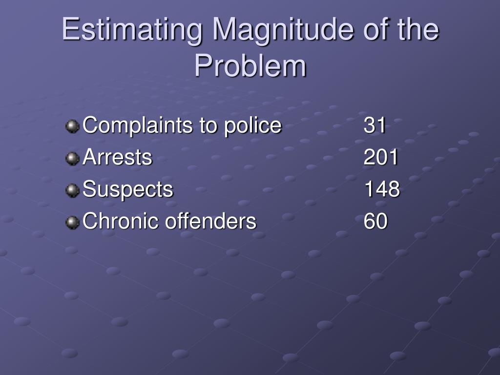 Estimating Magnitude of the Problem