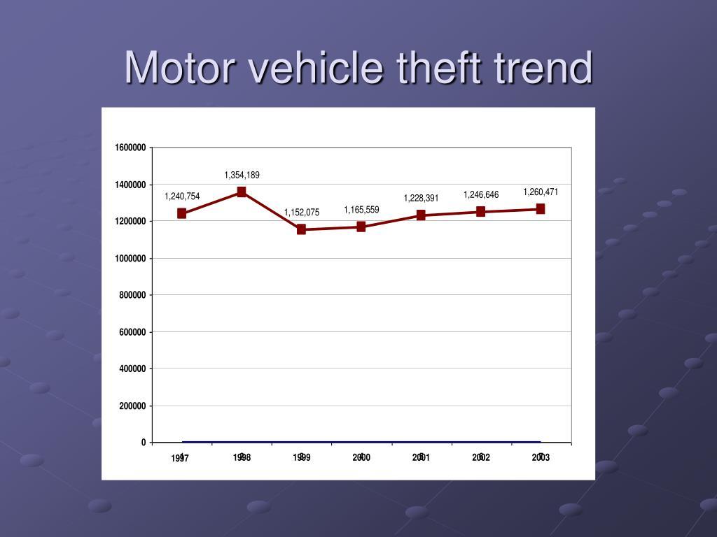 Motor vehicle theft trend