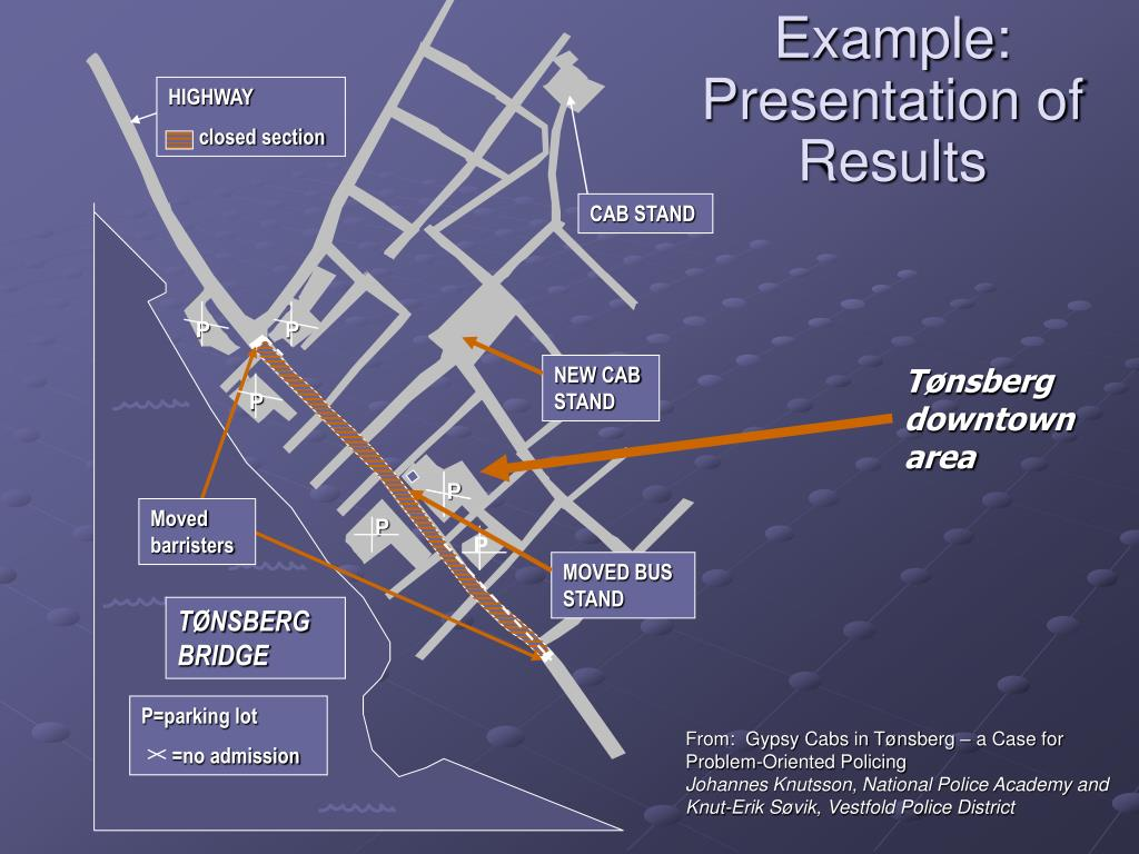 Example: Presentation of Results