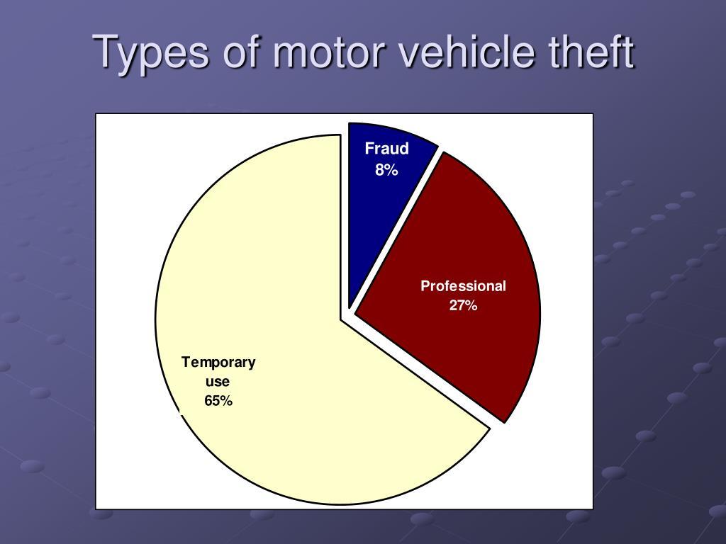 Types of motor vehicle theft
