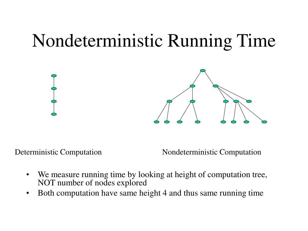 Deterministic Computation