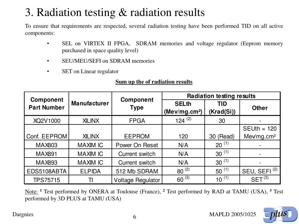 3. Radiation testing & radiation results