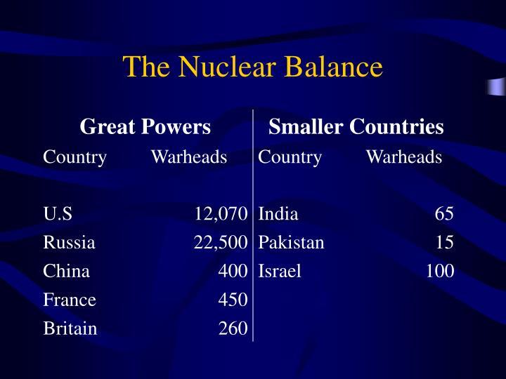 The Nuclear Balance