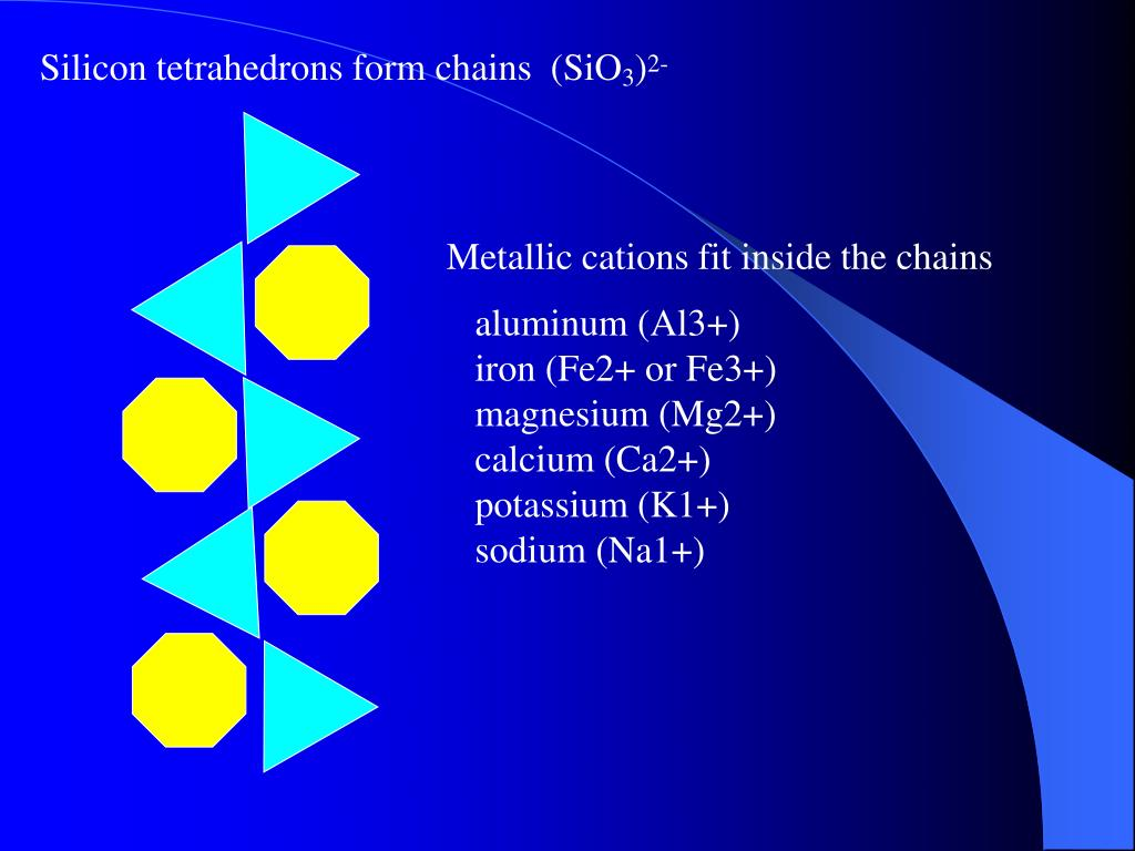 Silicon tetrahedrons form chains