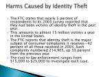 harms caused by identity theft