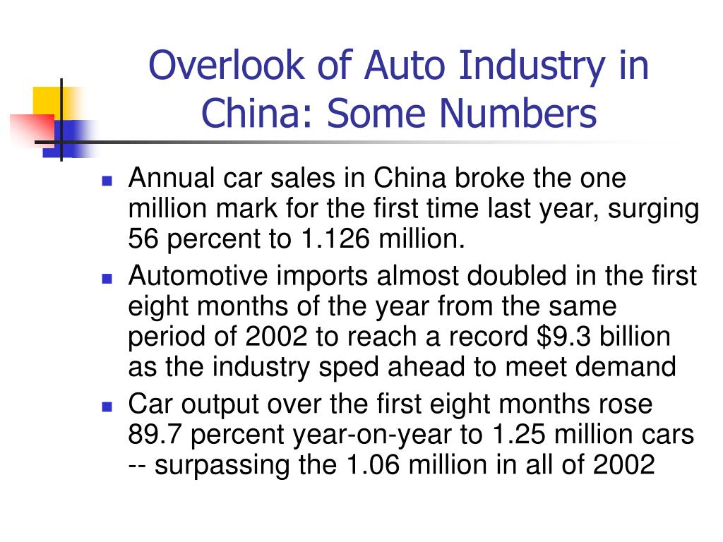 Automotive Industry in China: Manufacturing - Statistics & Facts