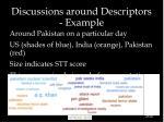 discussions around descriptors example