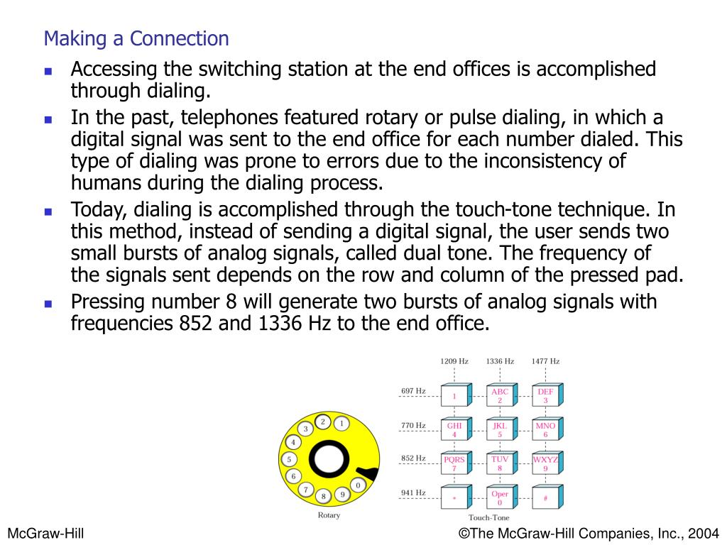 Accessing the switching station at the end offices is accomplished through dialing.