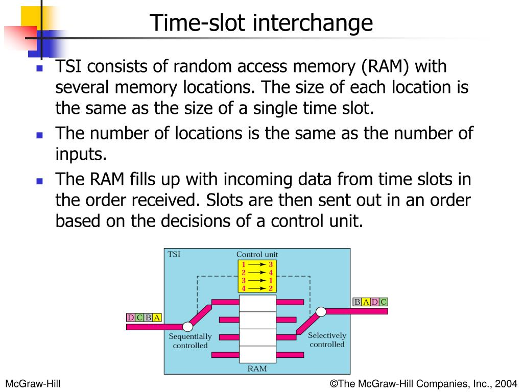 TSI consists of random access memory (RAM) with several memory locations. The size of each location is the same as the size of a single time slot.