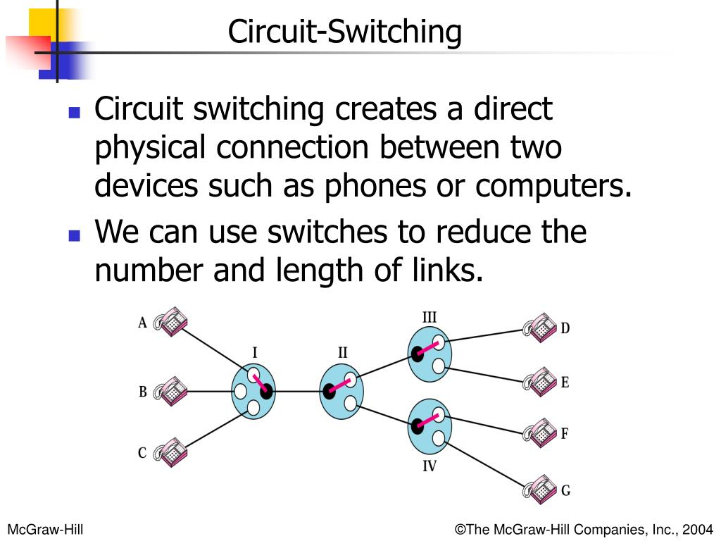 Circuit switching creates a direct physical connection between two devices such as phones or computers.