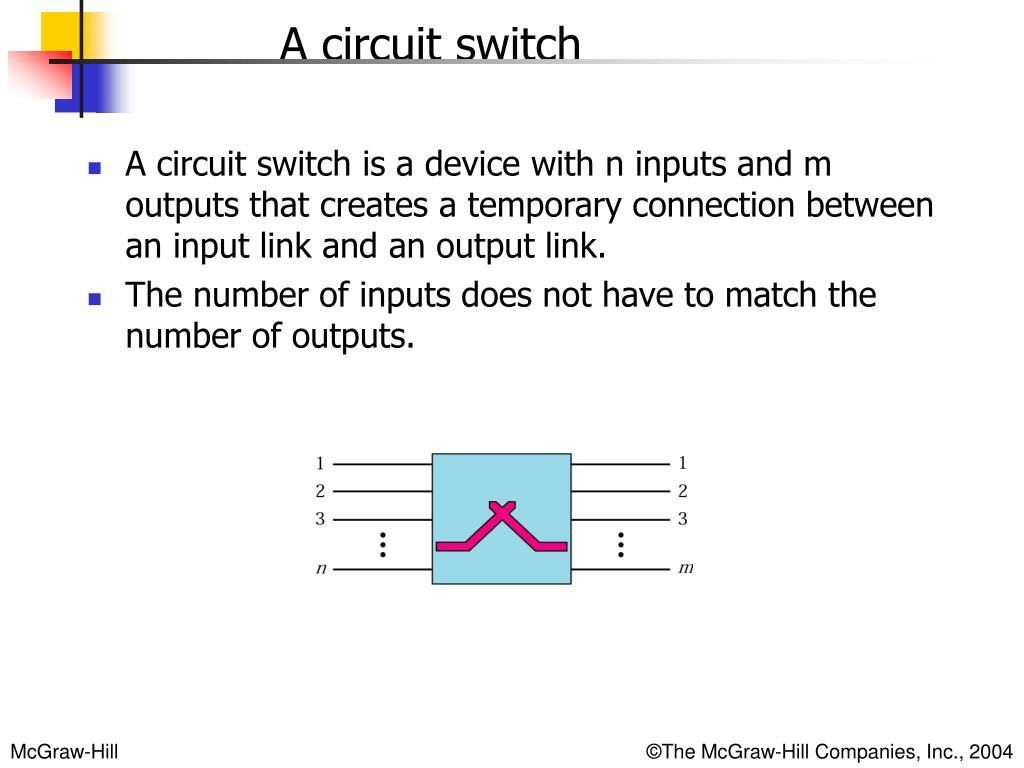 A circuit switch is a device with n inputs and m outputs that creates a temporary connection between an input link and an output link.
