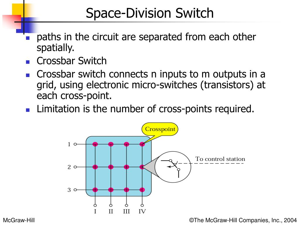 paths in the circuit are separated from each other spatially.