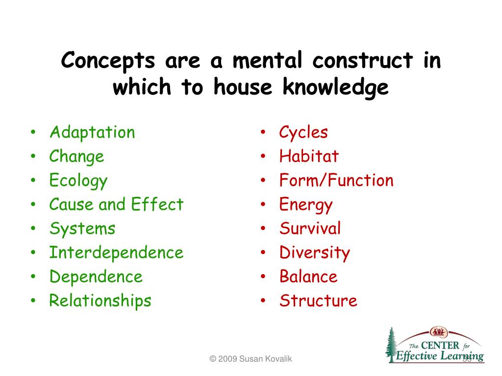 Concepts are a mental construct in which to house knowledge