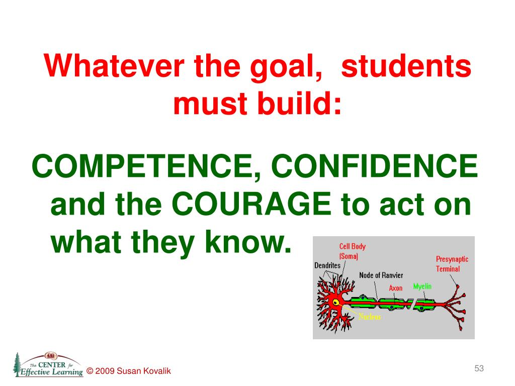 Whatever the goal,  students must build: