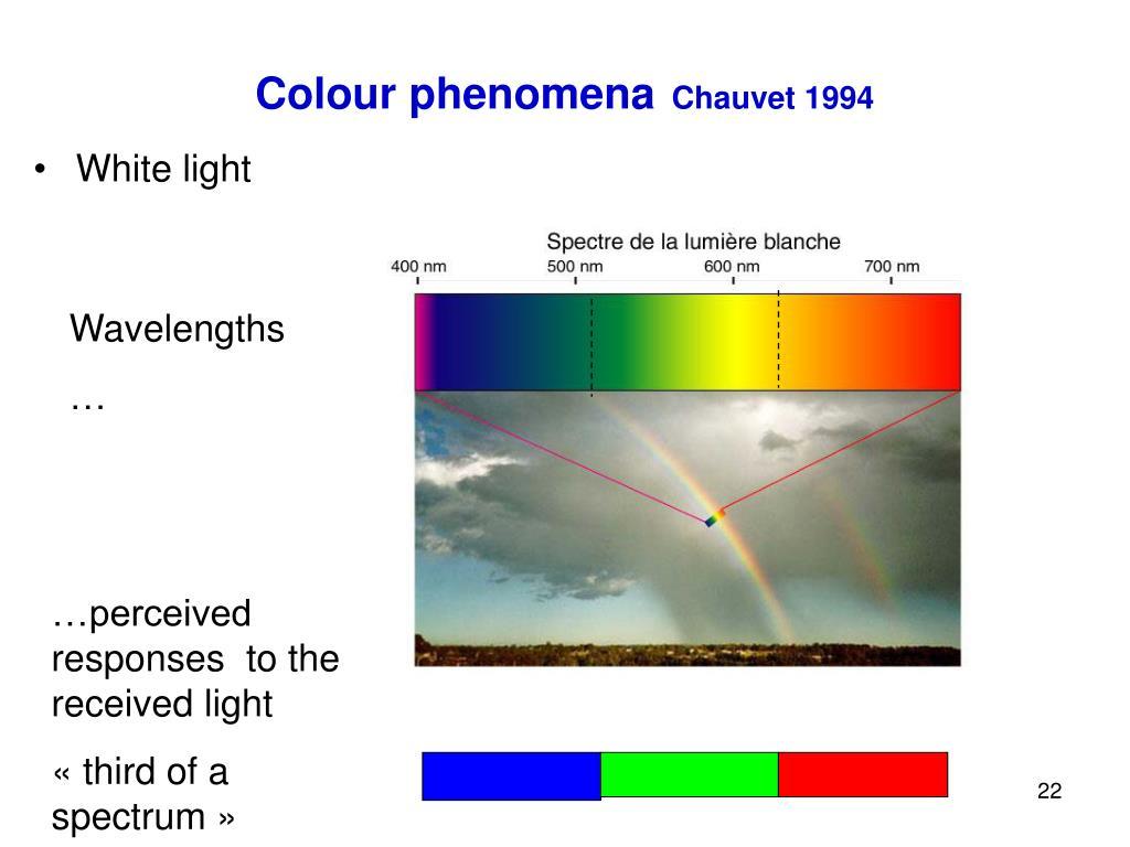 Colour phenomena