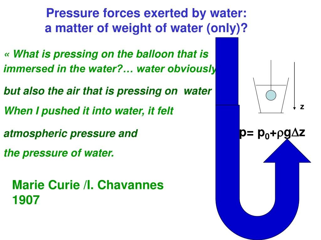Pressure forces exerted by water: