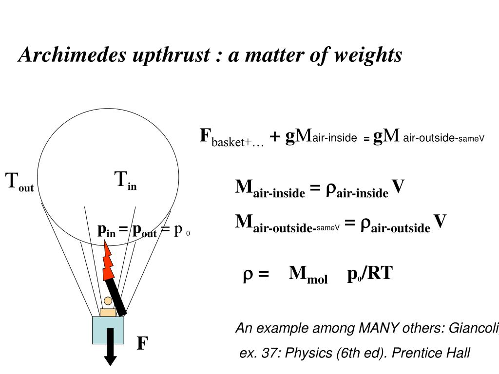Archimedes upthrust : a matter of weights