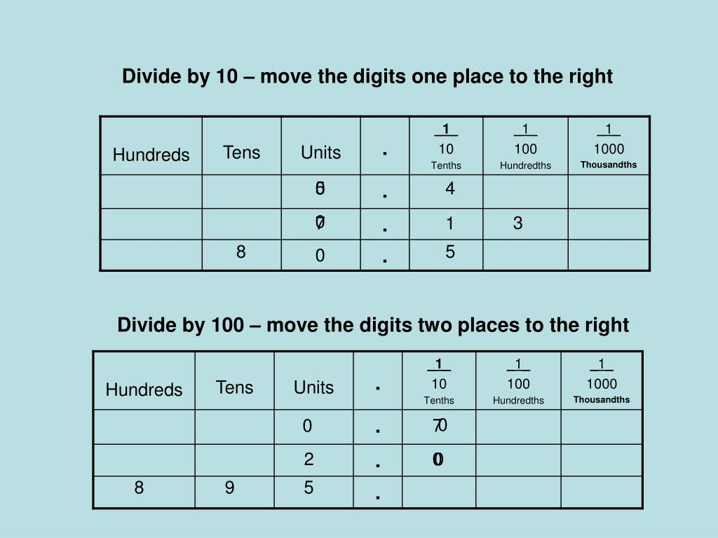 Divide by 10 – move the digits one place to the right