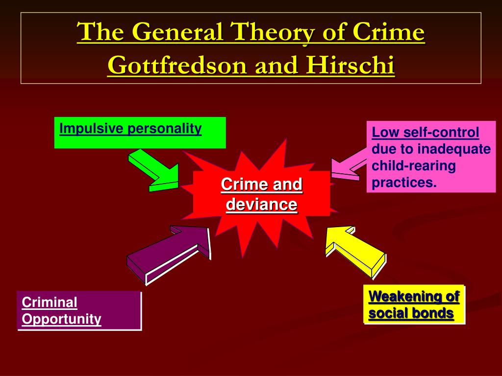 theories of crime control as it applies to policing Hot spots policing can adopt a variety of strategies to control crime in problem areas, including order maintenance and drug enforcement crackdowns, increased gun searches and seizures, and zero-tolerance policing.