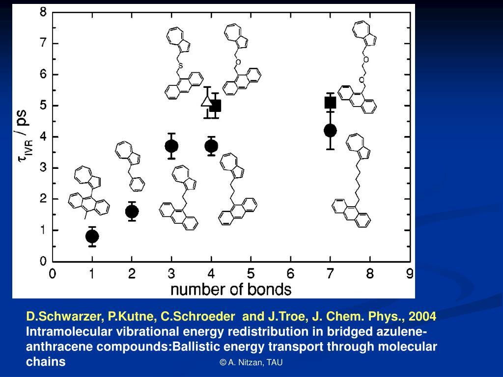 D.Schwarzer, P.Kutne, C.Schroeder  and J.Troe, J. Chem. Phys., 2004