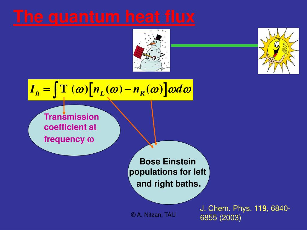 The quantum heat flux