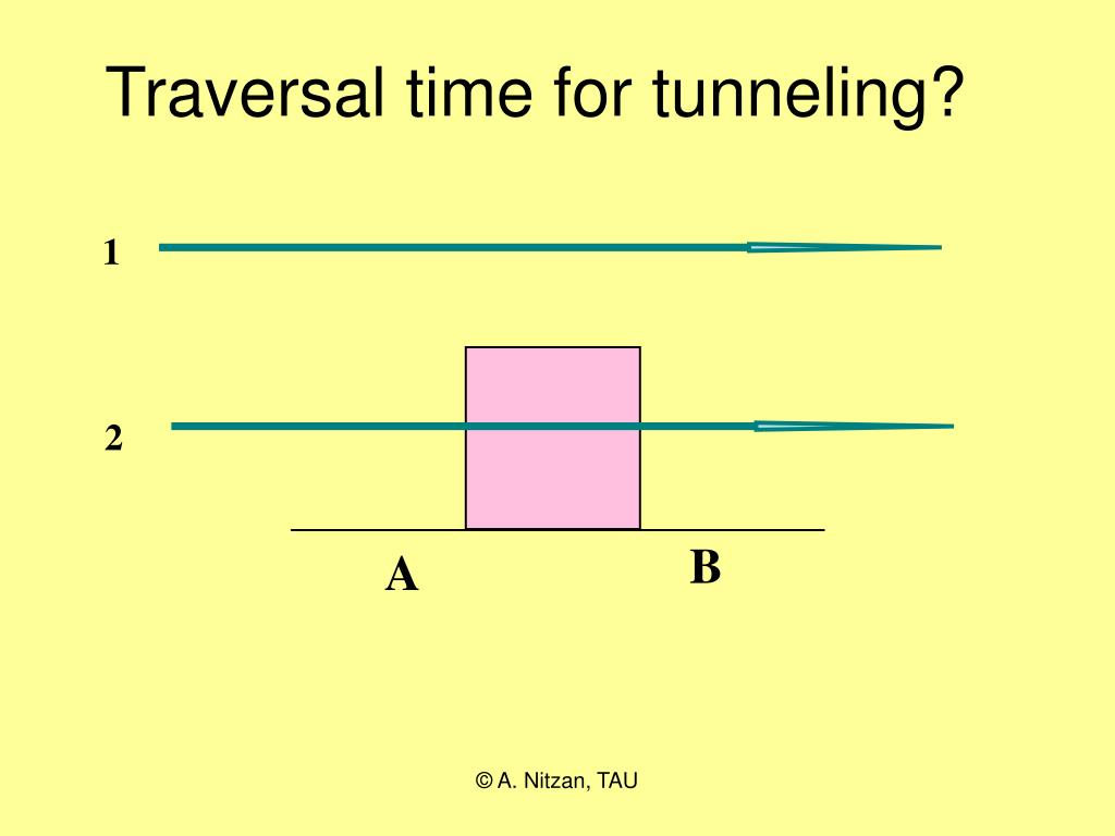 Traversal time for tunneling?