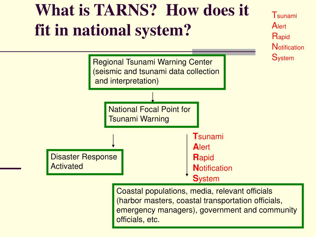 What is TARNS?  How does it