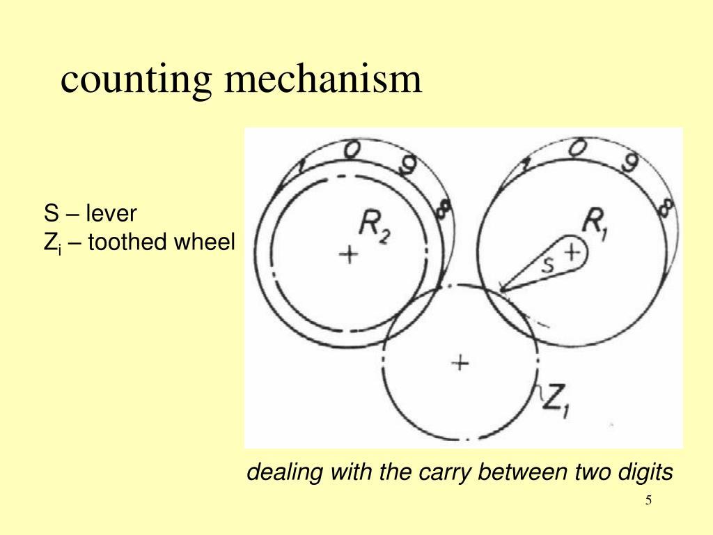 Mechanism Wheel Lever : Ppt gottfried wilhelm leibniz and his calculating
