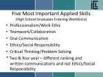five most important applied skills high school graduates entering workforce