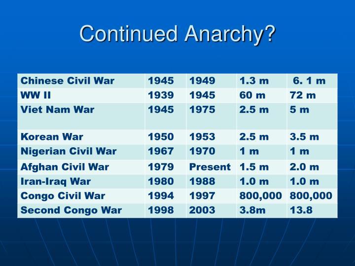 Continued Anarchy?