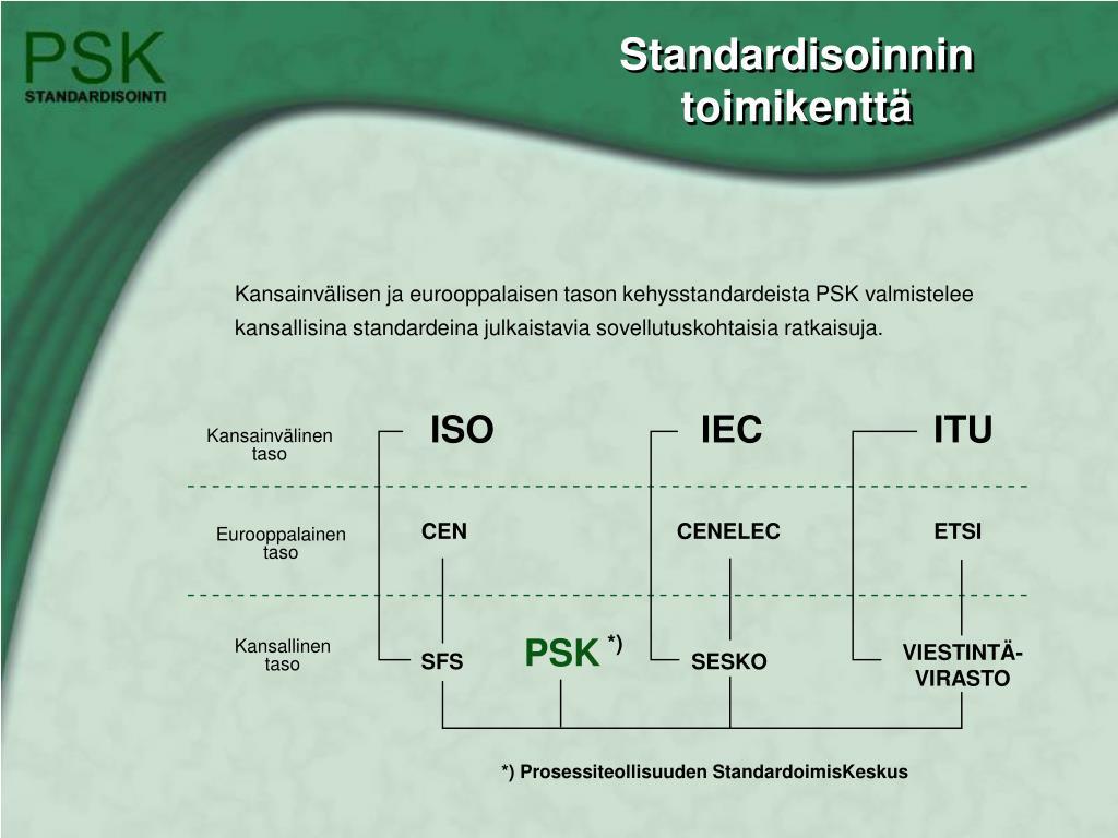 standardisoinnin toimikentt