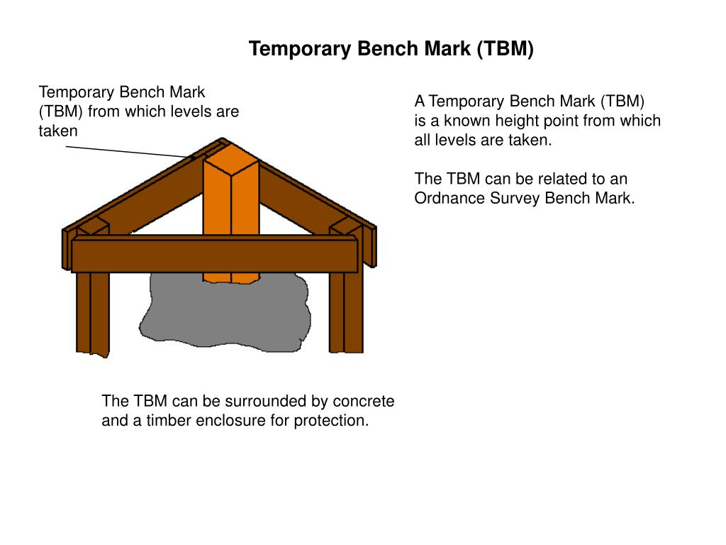 Temporary Bench Mark (TBM)