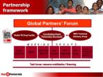 partnership framework