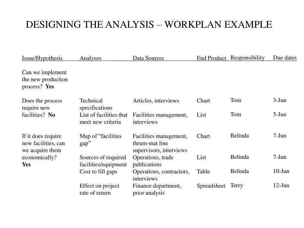 DESIGNING THE ANALYSIS – WORKPLAN EXAMPLE