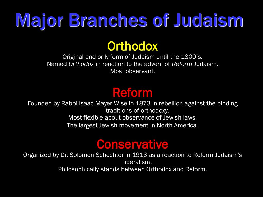 Major Branches of Judaism