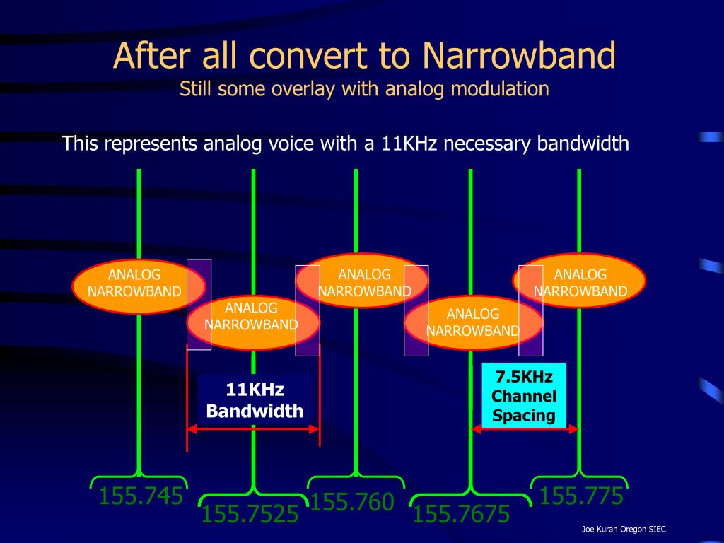 After all convert to Narrowband