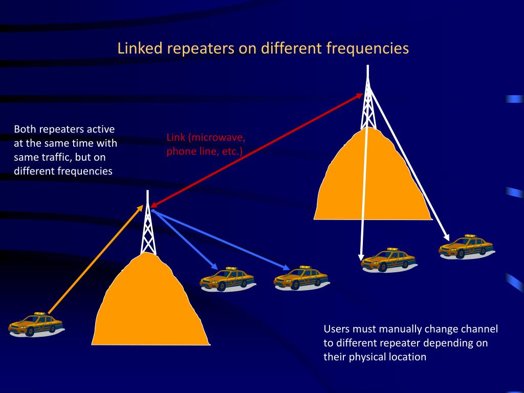 Linked repeaters on different frequencies