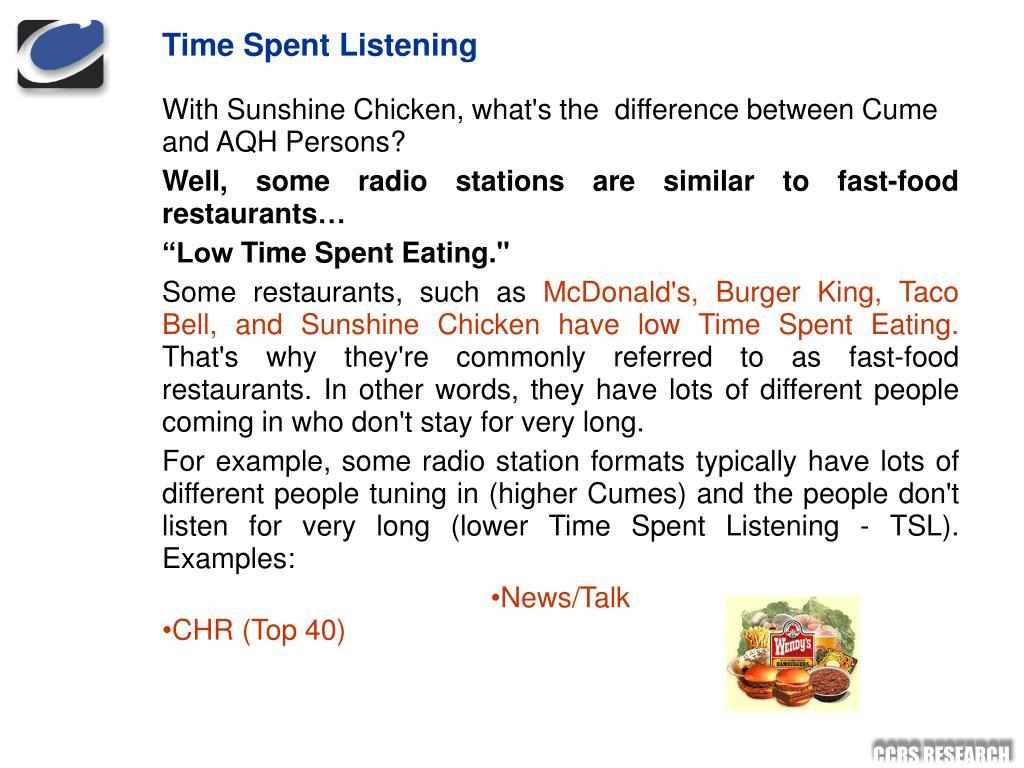 Time Spent Listening