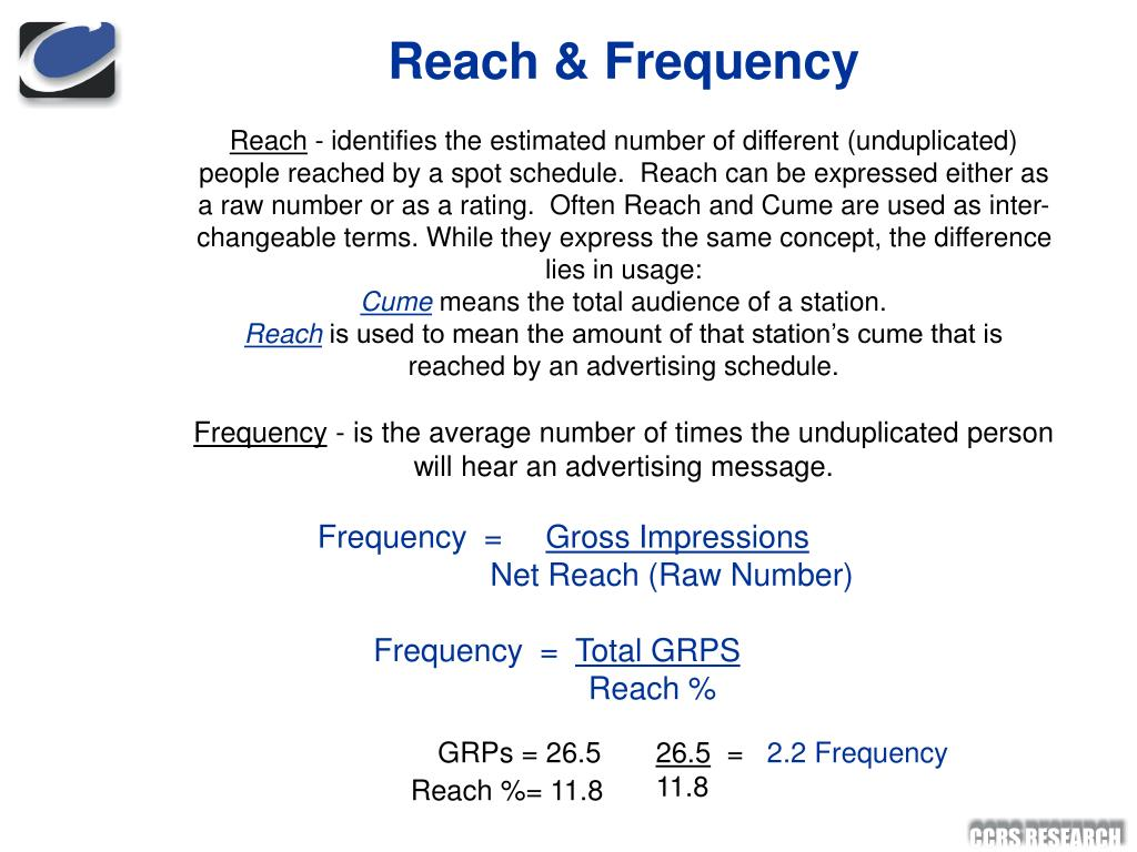 Reach & Frequency