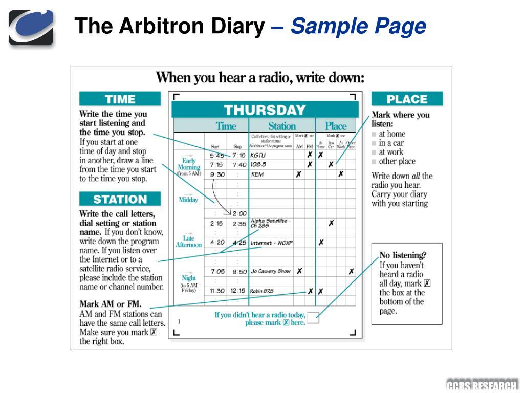 The Arbitron Diary