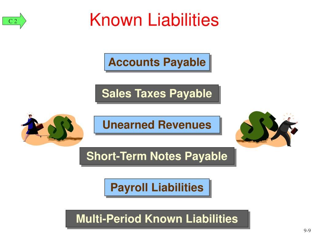 Known Liabilities