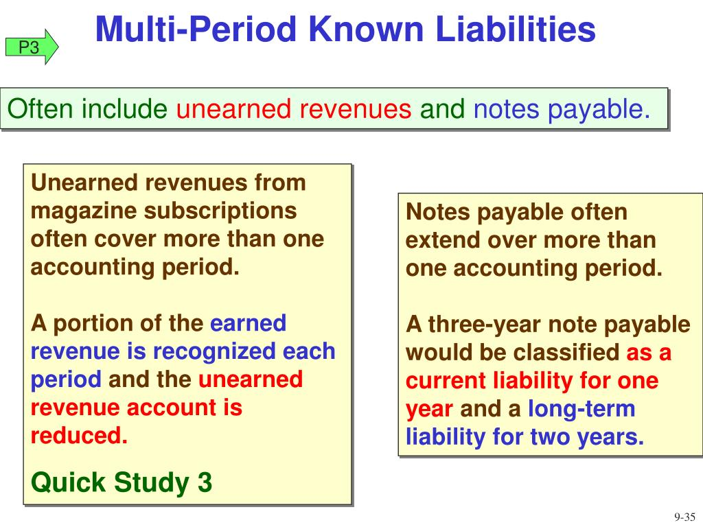 Multi-Period Known Liabilities
