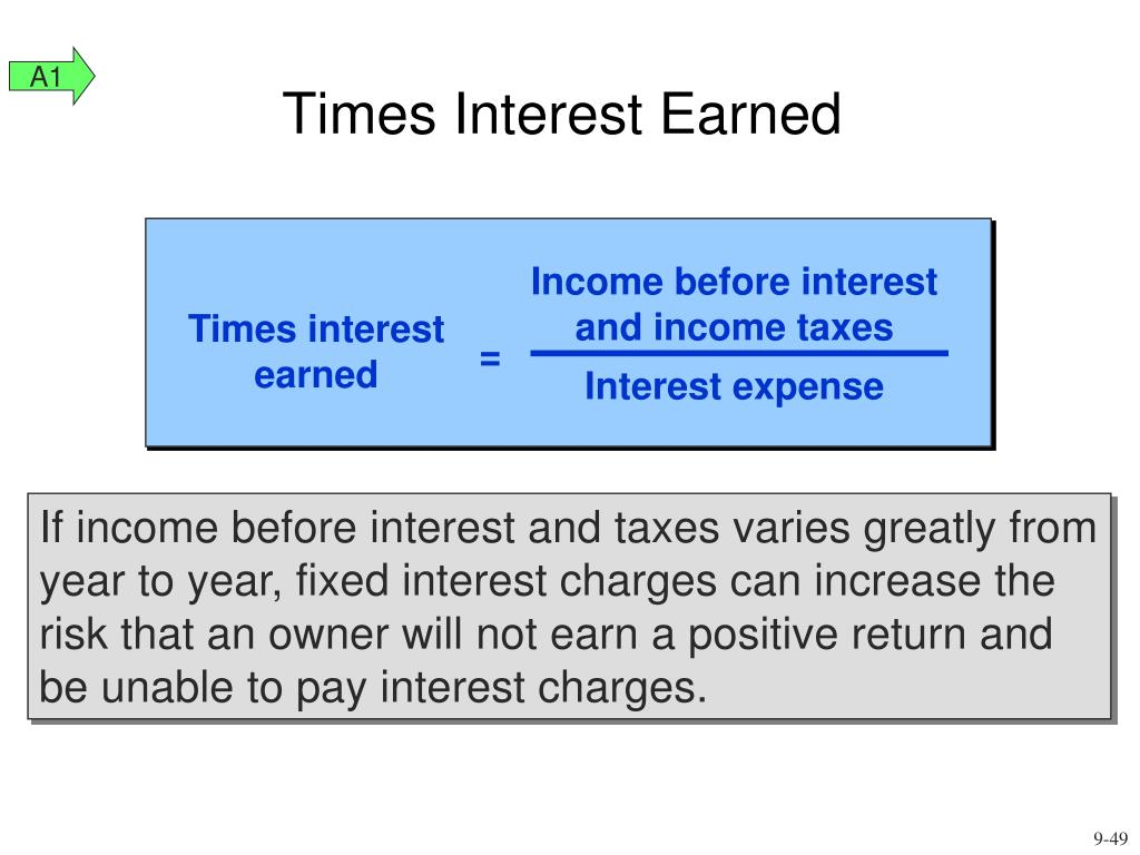 Income before interest