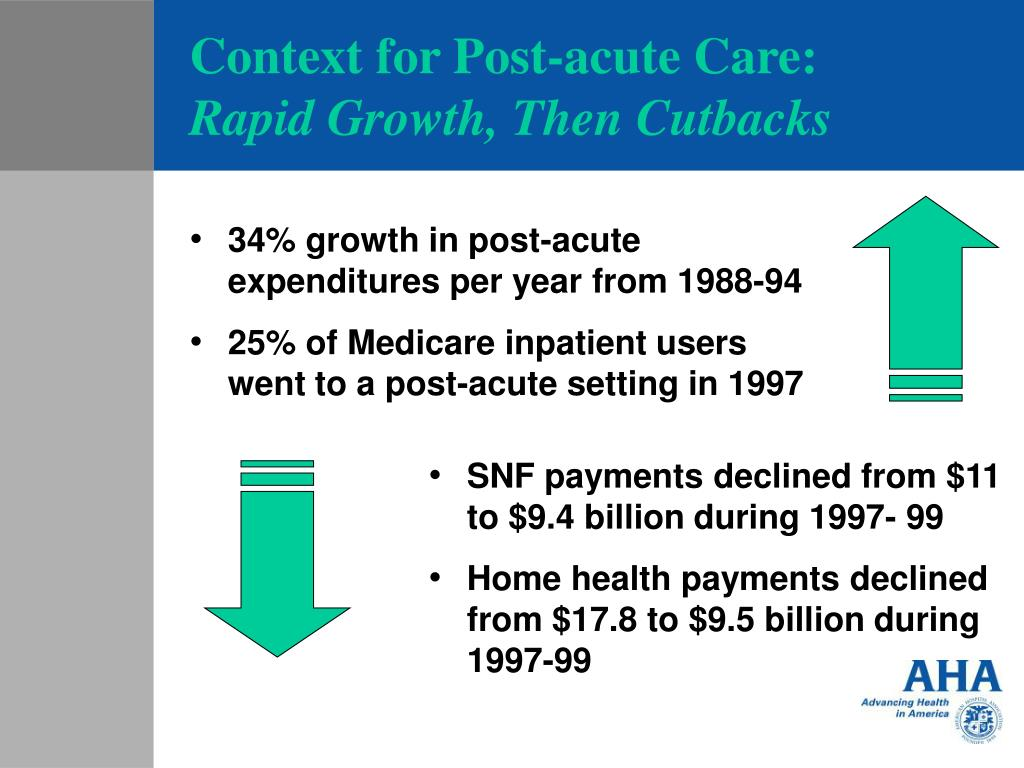 Context for Post-acute Care: