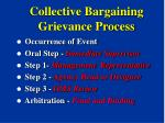collective bargaining grievance process